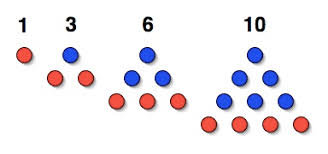 اعداد مثلثی