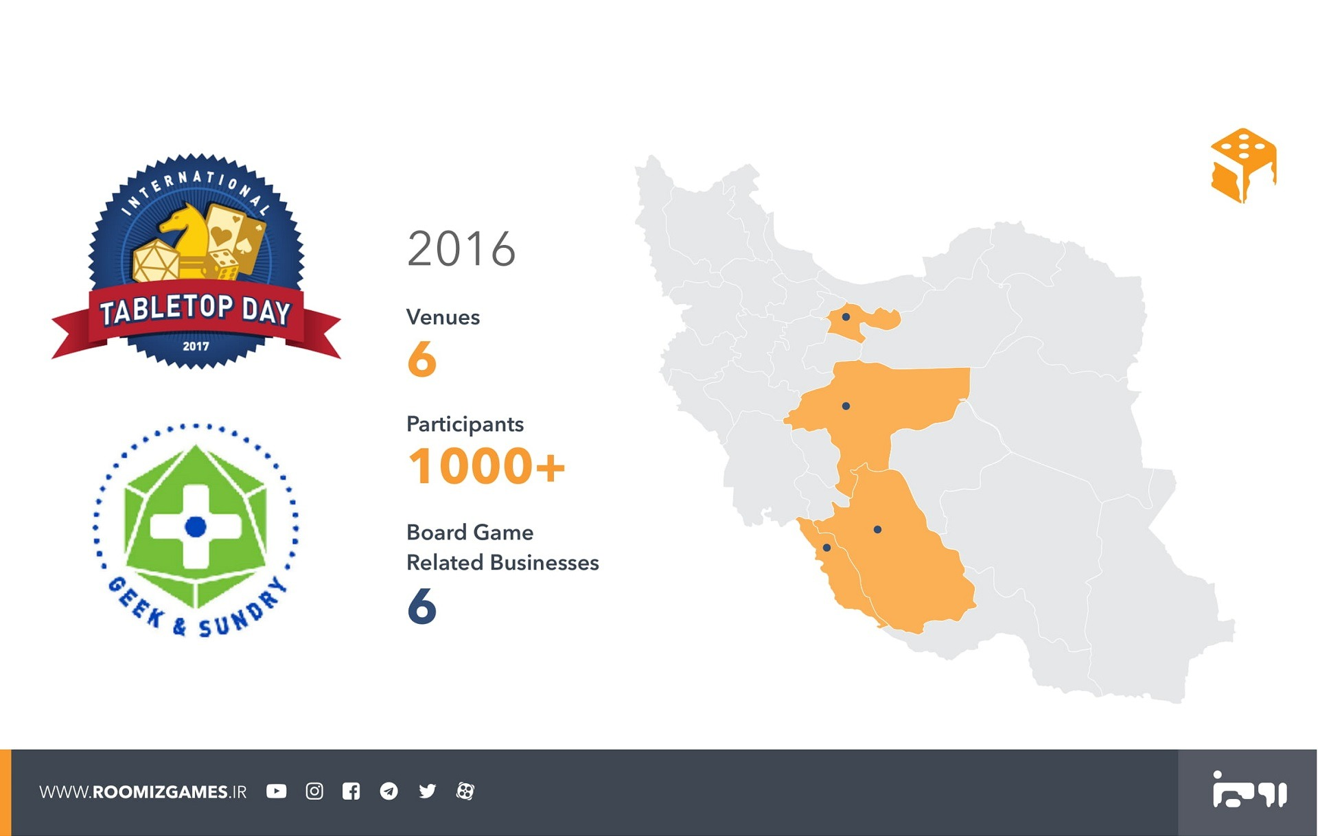 اینفوگرافی رویداد روز جهانی بازی رومیزی در ایران - 1395