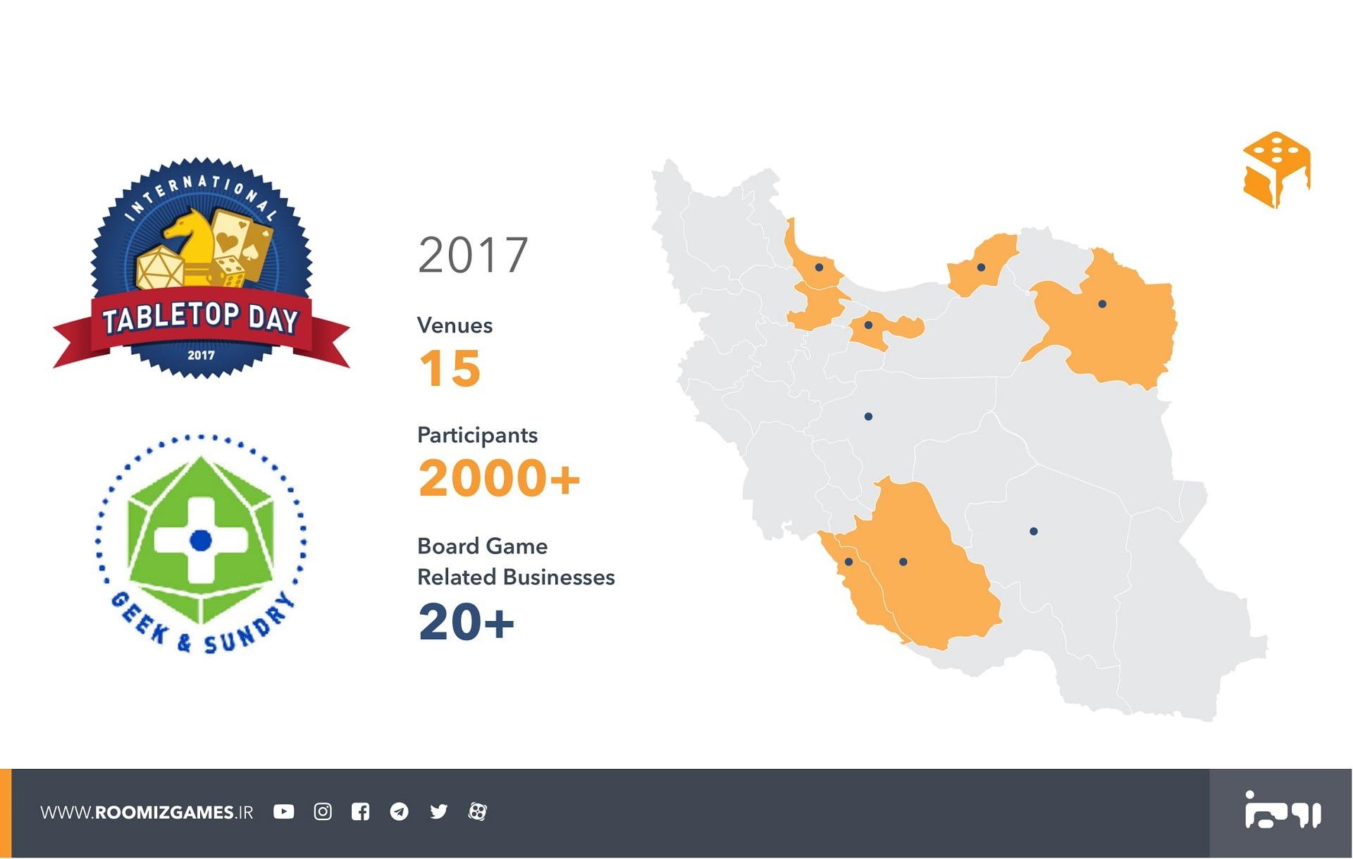 اینفوگرافی رویداد روز جهانی بازی رومیزی در ایران -1396